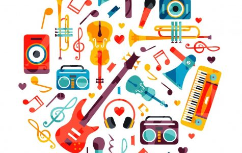 Many Faces of Music