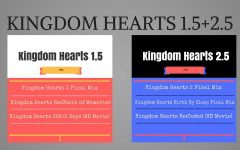 Kingdom Hearts Series Benefits From a Remix