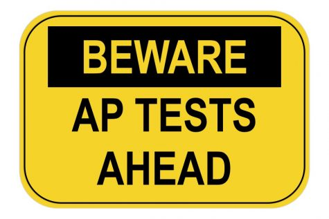 How Ready are You for AP testing?