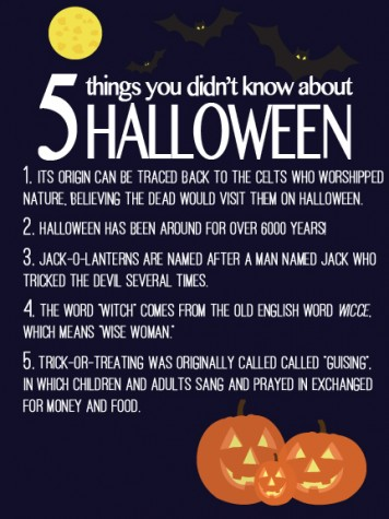5 Things You Didn't Know About Halloween