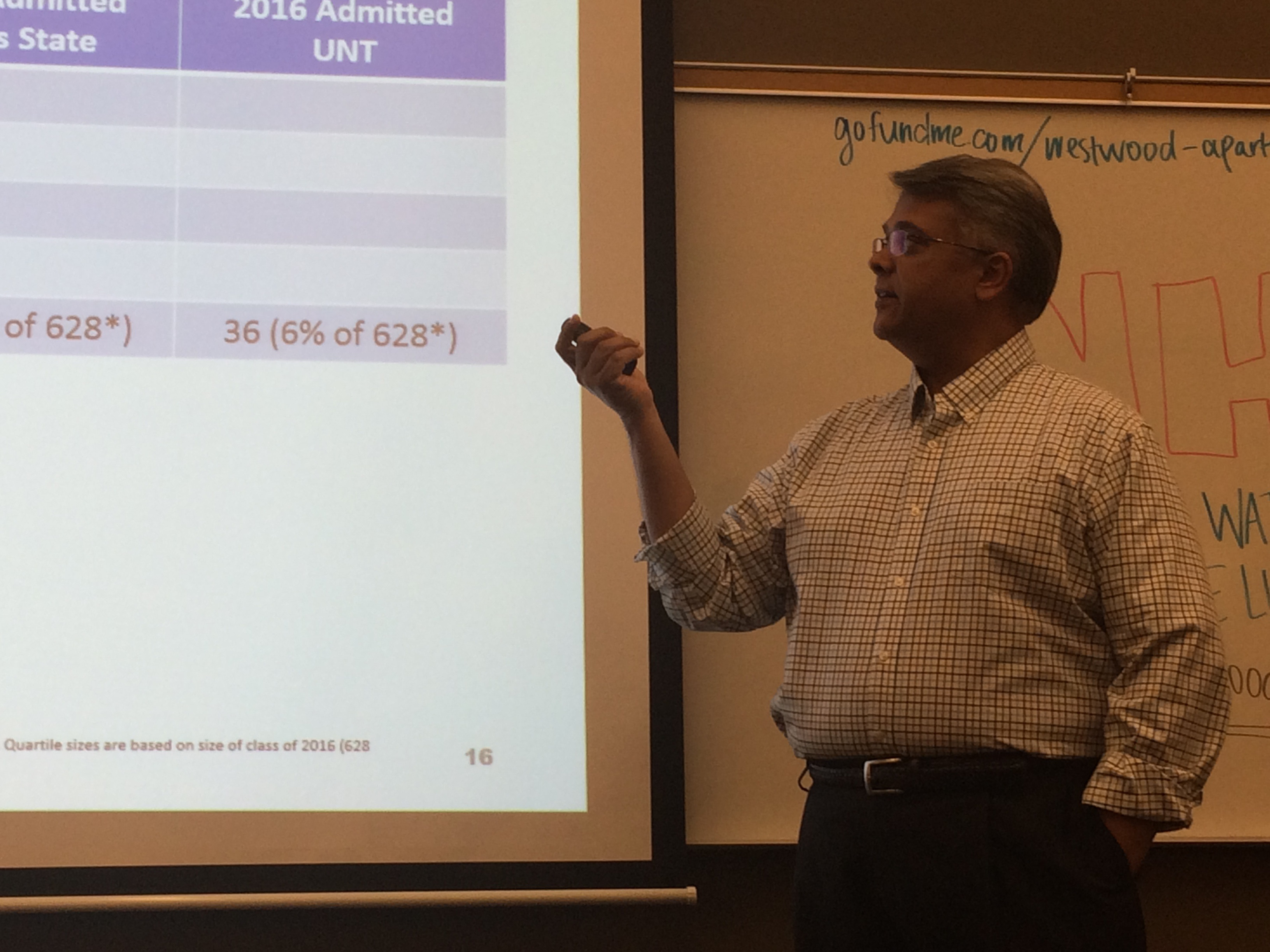 Mr. Hiten Patel presents data supporting the elimination of Rank In Class.