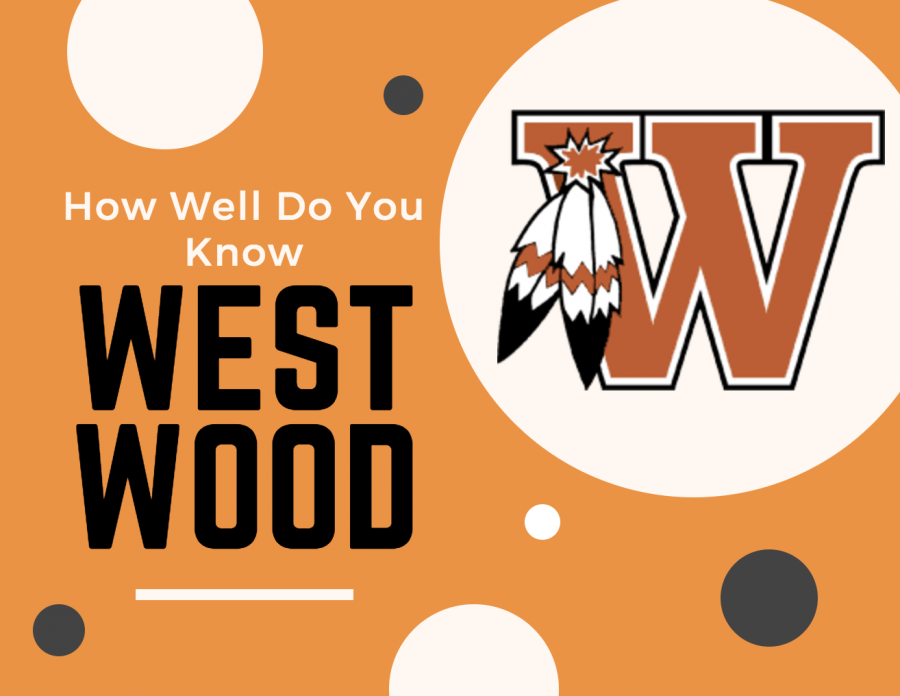 How Well Do You Know Westwood?