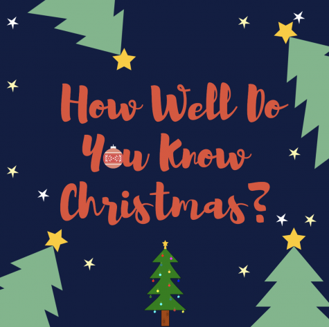 How Well Do You Know Christmas?