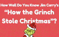 "How Well Do You Know Jim Carrey's ""How the Grinch Stole Christmas""?"