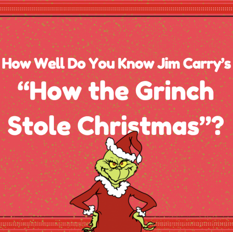 "How Well Do You Know Jim Carry's ""How the Grinch Stole Christmas""?"