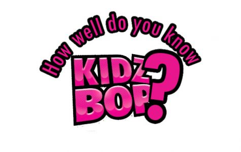How Well Do Students Know Kidz Bop Lyrics?