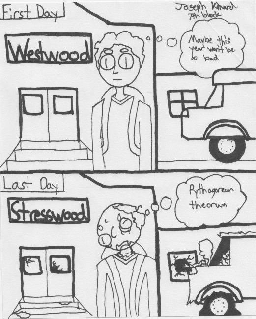 Comic: Stresswood