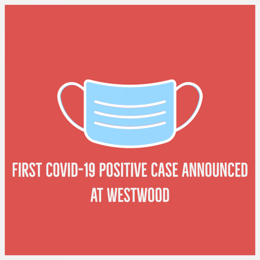 The first COVID-19 positive case at Westwood was announced one day after in-person learning began.