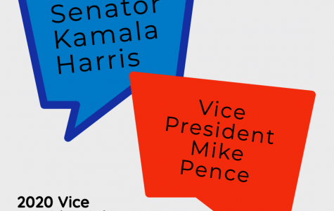Vice President Mike Pence and California Senator Kamala Harris faced off in the first and only Vice Presidential debate on Oct. 7.