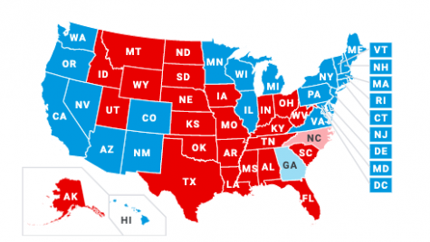 Which Swing State are You?